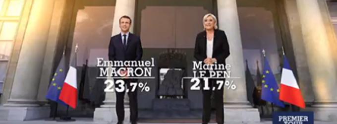 Emmanuel Macron en  tête du 1er Tour de la présidentielle en France .